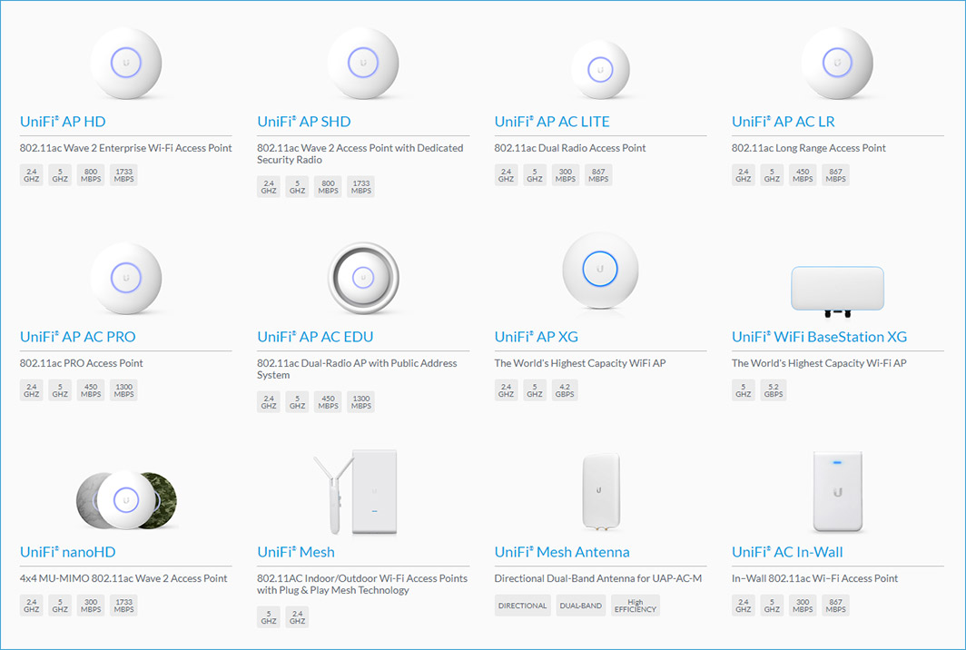 Ubiquiti Unifi Networking Equipment | ServersPlus